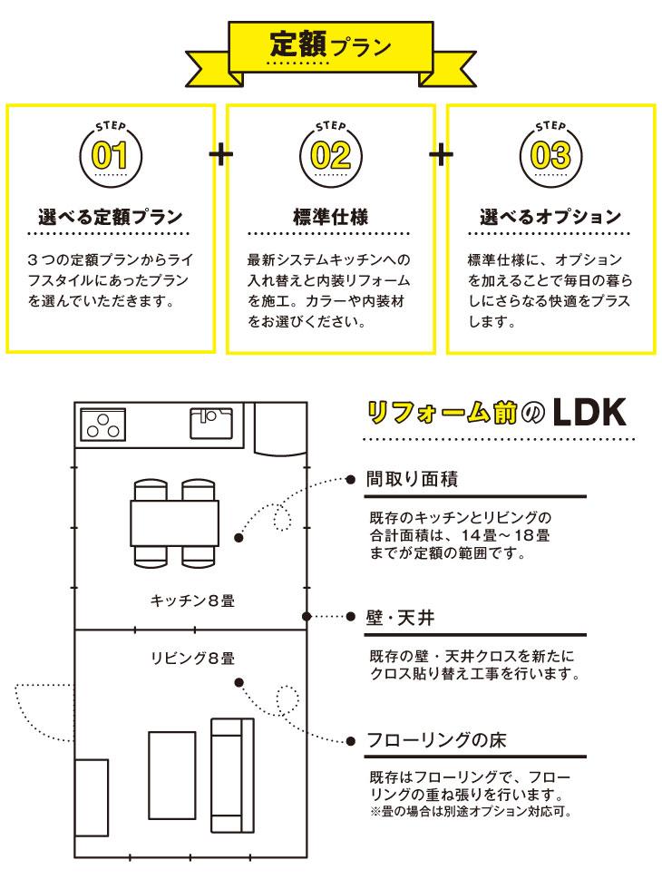 マエダハウジング|「LDK定額制リフォームパック」定額プランを選んでリビング・ダイニング・キッチンをリフォーム。間仕切り撤去・対面キッチンへ変更、最新システムキッチン入れ替え、クロス貼り替え、床重ね張り、電気工事・設備工事をセット価格でリフォーム。選べるオプションでさらに暮らしやすさアップ!